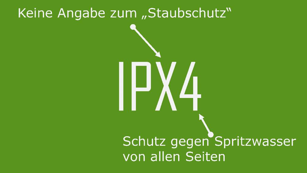 Beispiel für die Schutzklasse IPX4 gegen Spritzwasser von allen Seiten