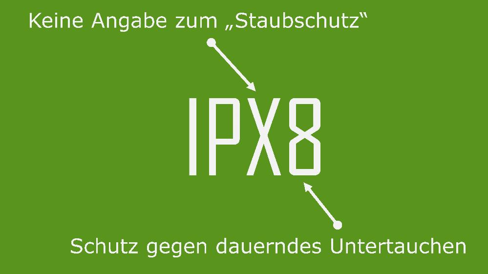 Beispiel für die Schutzklasse IPX8 gegen dauerndes Untertauchen